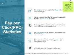 social_media_marketing_powerpoint_presentation_slides_Slide13