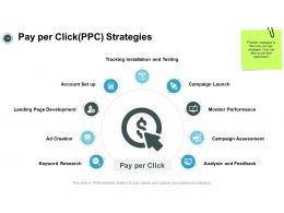 Social Media Marketing Powerpoint Presentation Slides