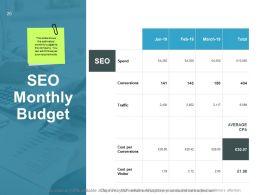 social_media_marketing_powerpoint_presentation_slides_Slide20