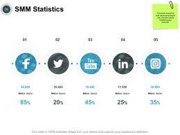 social_media_marketing_powerpoint_presentation_slides_Slide28