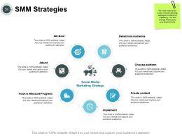 social_media_marketing_powerpoint_presentation_slides_Slide29