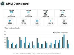 social_media_marketing_powerpoint_presentation_slides_Slide31
