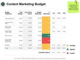 social_media_marketing_powerpoint_presentation_slides_Slide35