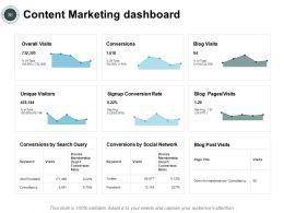 social_media_marketing_powerpoint_presentation_slides_Slide36