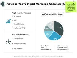 social_media_marketing_powerpoint_presentation_slides_Slide38