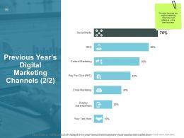social_media_marketing_powerpoint_presentation_slides_Slide39