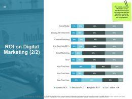 social_media_marketing_powerpoint_presentation_slides_Slide41
