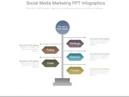 Social Media Marketing Ppt Infographics