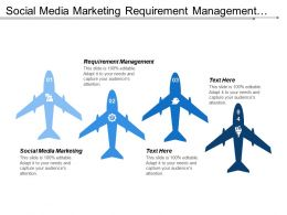 Social Media Marketing Requirement Management Quality Management Customer Service