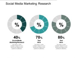 Social Media Marketing Research Ppt Slides Tips Cpb