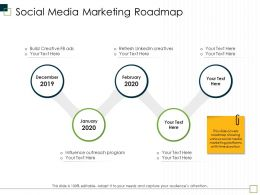 Social Media Marketing Roadmap M2992 Ppt Powerpoint Presentation Infographic Template Icon