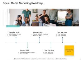 Social Media Marketing Roadmap Ppt Powerpoint Presentation Pictures Deck