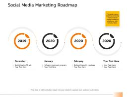 Social Media Marketing Roadmap Ppt Powerpoint Presentation Slides Styles