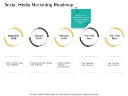 Social Media Marketing Roadmap Refresh Ppt Powerpoint Presentation Layouts Files