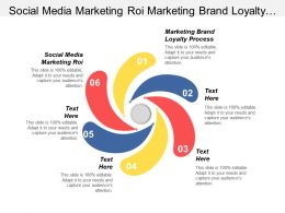 Social Media Marketing Roi Marketing Brand Loyalty Process Cpb
