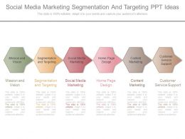 Social Media Marketing Segmentation And Targeting Ppt Ideas