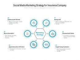 Social Media Marketing Strategy For Insurance Company