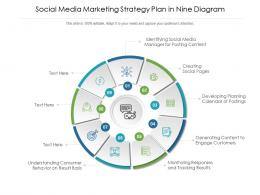 Social Media Marketing Strategy Plan In Nine Diagram
