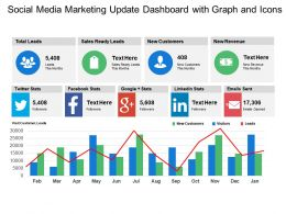 Social Media Marketing Update Dashboard With Graph And Icons