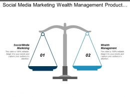 Social Media Marketing Wealth Management Product Management Fund Management Cpb