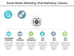 Social Media Marketing Web Marketing Careers Management Buzz Marketing Cpb