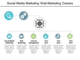 Social Media Marketing Web Marketing Careers Management Buzz Marketing Cpb