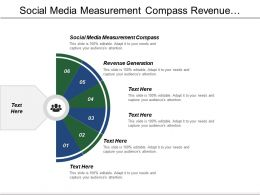 Social Media Measurement Compass Revenue Generation Operational Efficiency