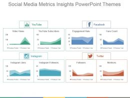 Social Media Metrics Insights Powerpoint Themes