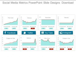 Social Media Metrics Powerpoint Slide Designs Download