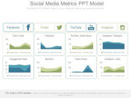 Social Media Metrics Ppt Model