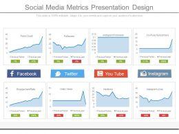 Social Media Metrics Presentation Design