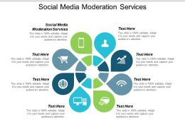 Social Media Moderation Services Ppt Powerpoint Presentation Infographic Template Elements Cpb