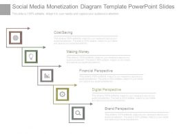 Social Media Monetization Diagram Template Powerpoint Slides