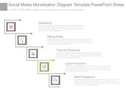 social_media_monetization_diagram_template_powerpoint_slides_Slide01