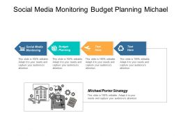 Social Media Monitoring Budget Planning Michael Porter Strategy Cpb