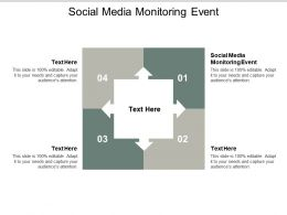 Social Media Monitoring Event Ppt Powerpoint Presentation Ideas Graphics Example Cpb