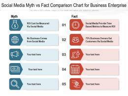Social Media Myth Vs Fact Comparison Chart For Business Enterprise