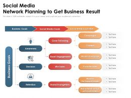 Social Media Network Planning To Get Business Result