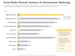Social Media Network Statistics For Omnichannel Marketing Ppt Inspiration