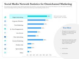 Social Media Network Statistics For Omnichannel Marketing Shoppers Ppt Pictures