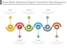 Social Media Networking Diagram Powerpoint Slide Background