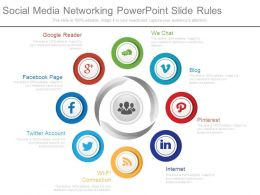 Social Media Networking Powerpoint Slide Rules