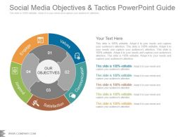 Social Media Objectives And Tactics Powerpoint Guide