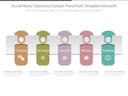 Social Media Objectives Example Powerpoint Templates Microsoft
