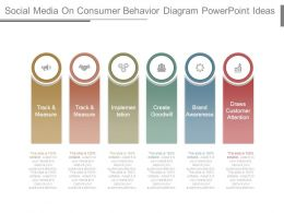 Social Media On Consumer Behavior Diagram Powerpoint Ideas