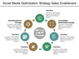 Social Media Optimization Strategy Sales Enablement Strategy Value Extraction Cpb