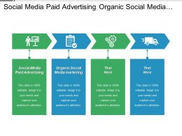 Social Media Paid Advertising Organic Social Media Marketing Cpb