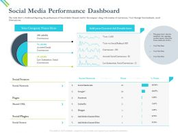 Social Media Performance Dashboard Pages Ppt Powerpoint Presentation Ideas File Formats