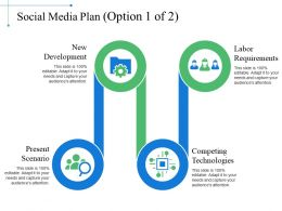 Social Media Plan Example Of Ppt