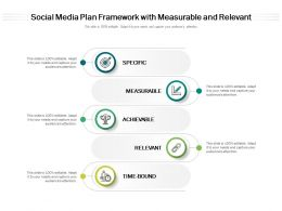 Social Media Plan Framework With Measurable And Relevant